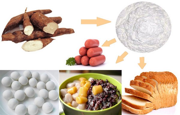 what is the use of cassava starch