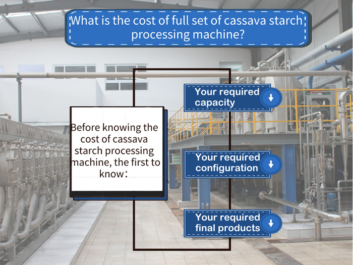 the cost of full set of cassava starch processing machine