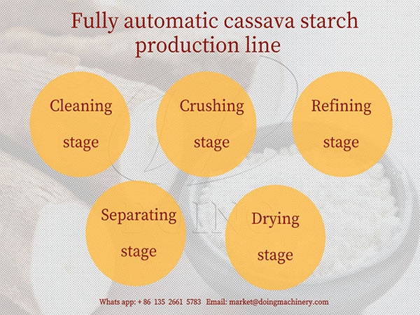 How to make high quality cassava starch?